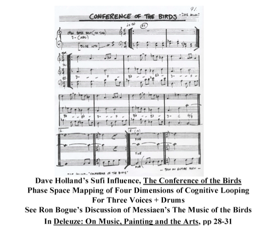 #12 Addendum Conference of the Birds by Dave Holland.jpg