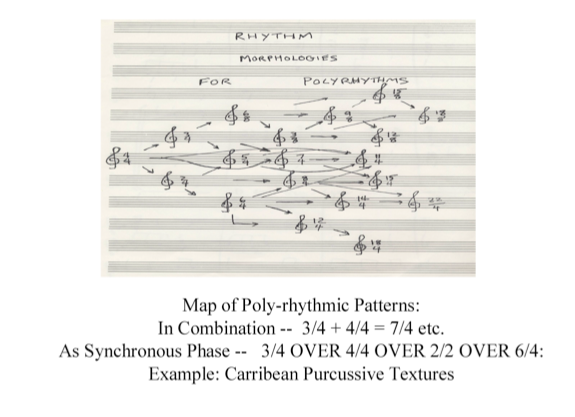 #8.5 Bifurcations and Poly-rhythms.jpg